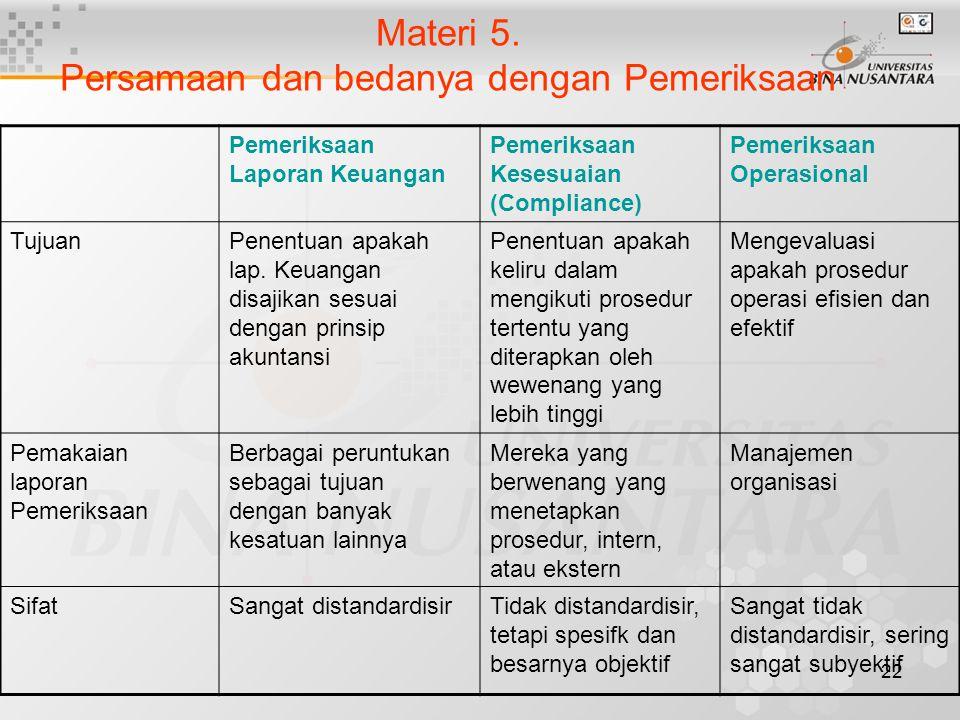 22 Materi 5. Persamaan dan bedanya dengan Pemeriksaan Pemeriksaan Laporan Keuangan Pemeriksaan Kesesuaian (Compliance) Pemeriksaan Operasional TujuanP