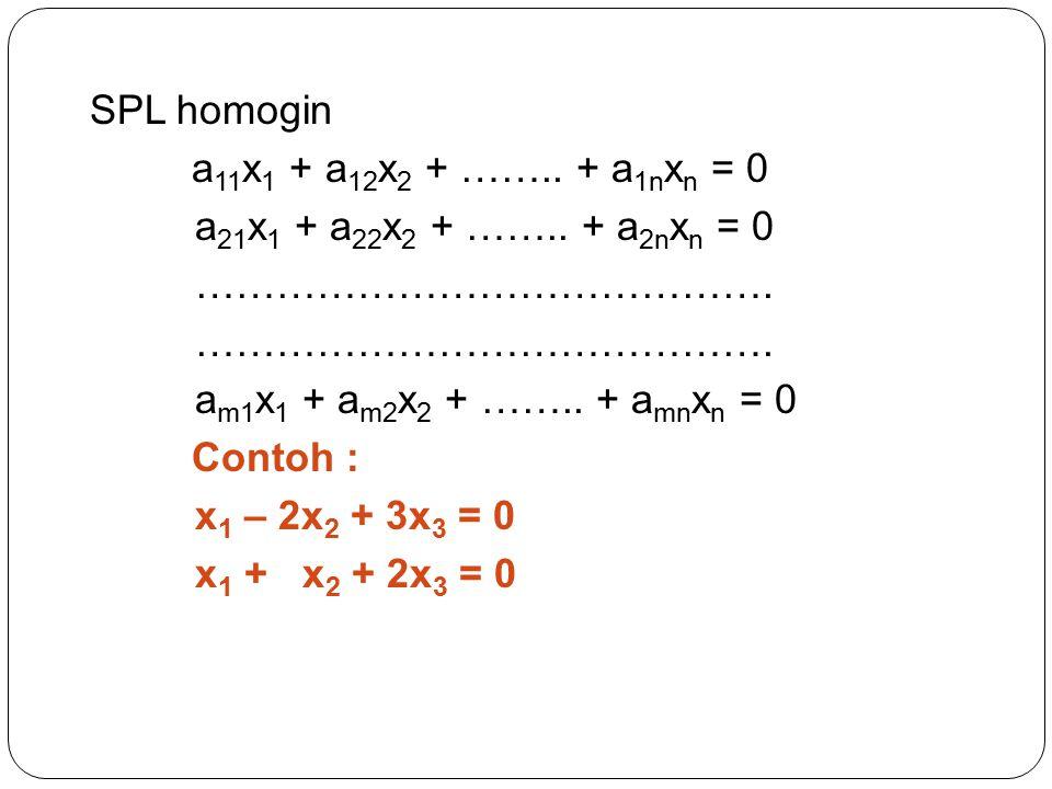 SPL homogin a 11 x 1 + a 12 x 2 + …….. + a 1n x n = 0 a 21 x 1 + a 22 x 2 + …….. + a 2n x n = 0 ……………………………………. a m1 x 1 + a m2 x 2 + …….. + a mn x n