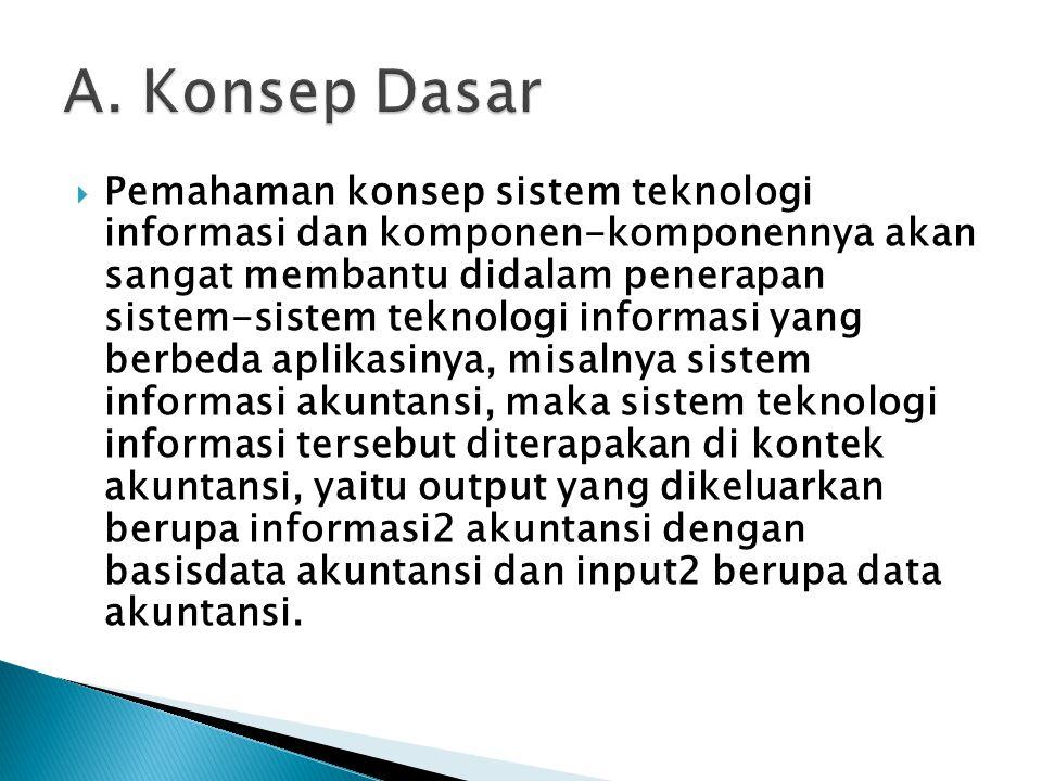  Pemahaman konsep sistem teknologi informasi dan komponen-komponennya akan sangat membantu didalam penerapan sistem-sistem teknologi informasi yang b