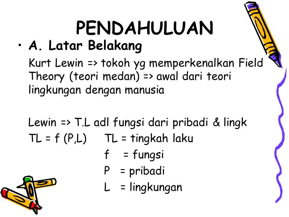 PENDAHULUAN A. Latar Belakang Kurt Lewin => tokoh yg memperkenalkan Field Theory (teori medan) => awal dari teori lingkungan dengan manusia Lewin => T