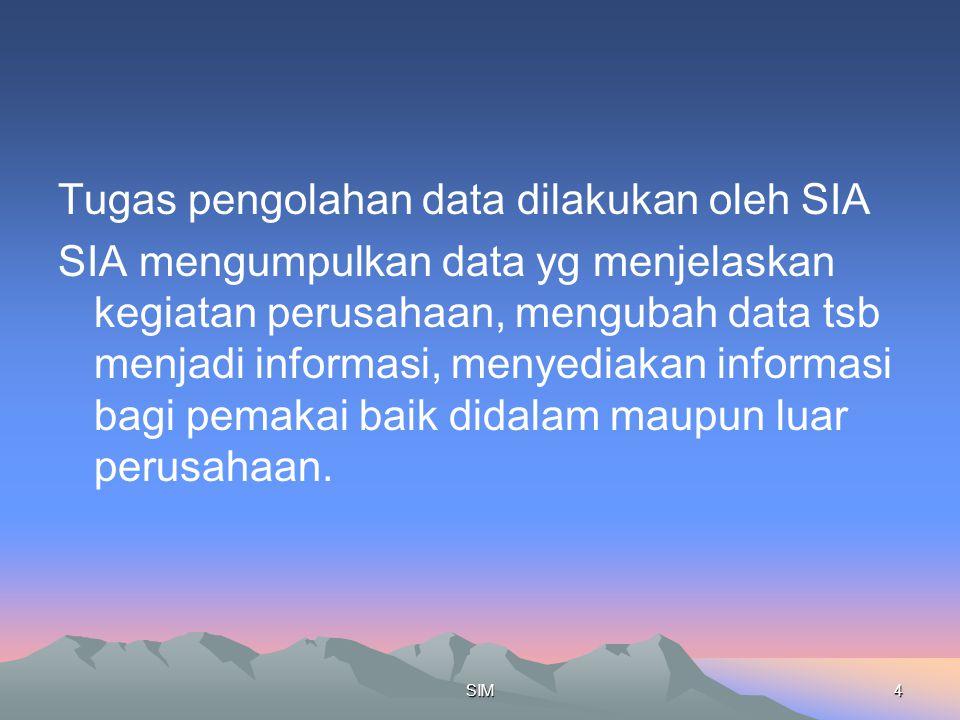 SIM4 Tugas pengolahan data dilakukan oleh SIA SIA mengumpulkan data yg menjelaskan kegiatan perusahaan, mengubah data tsb menjadi informasi, menyediakan informasi bagi pemakai baik didalam maupun luar perusahaan.