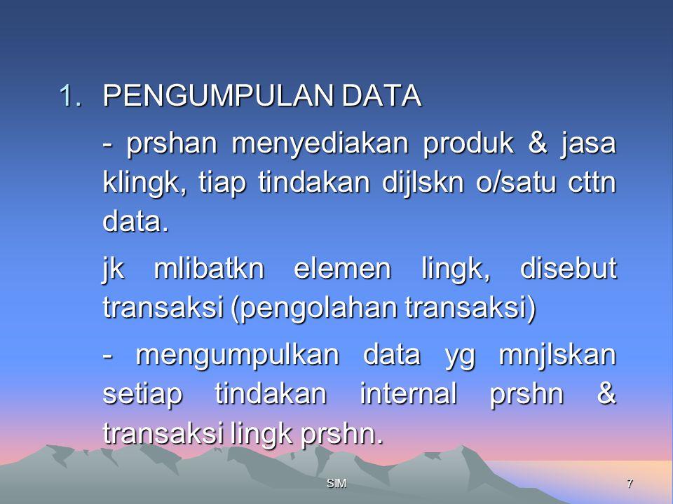 7SIM 1.PENGUMPULAN DATA - prshan menyediakan produk & jasa klingk, tiap tindakan dijlskn o/satu cttn data. jk mlibatkn elemen lingk, disebut transaksi