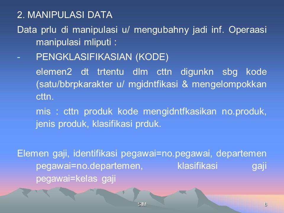 SIM8 2. MANIPULASI DATA Data prlu di manipulasi u/ mengubahny jadi inf. Operaasi manipulasi mliputi : -PENGKLASIFIKASIAN (KODE) elemen2 dt trtentu dlm