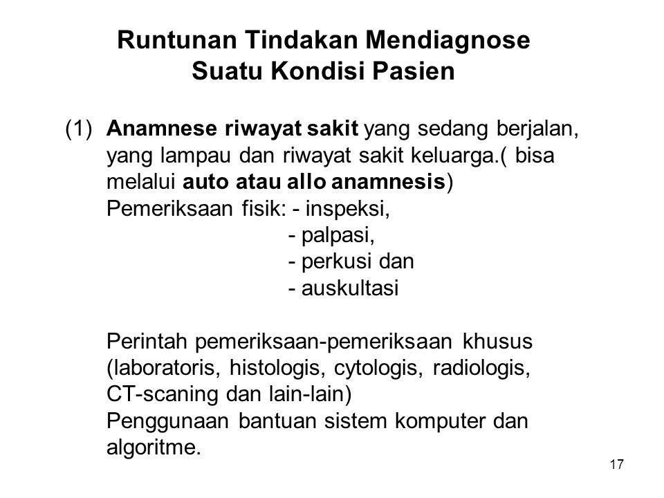 17 Runtunan Tindakan Mendiagnose Suatu Kondisi Pasien (1)Anamnese riwayat sakit yang sedang berjalan, yang lampau dan riwayat sakit keluarga.( bisa me
