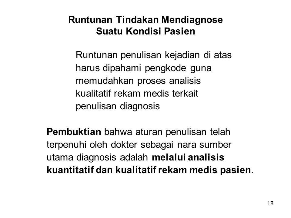 18 Runtunan Tindakan Mendiagnose Suatu Kondisi Pasien Runtunan penulisan kejadian di atas harus dipahami pengkode guna memudahkan proses analisis kual