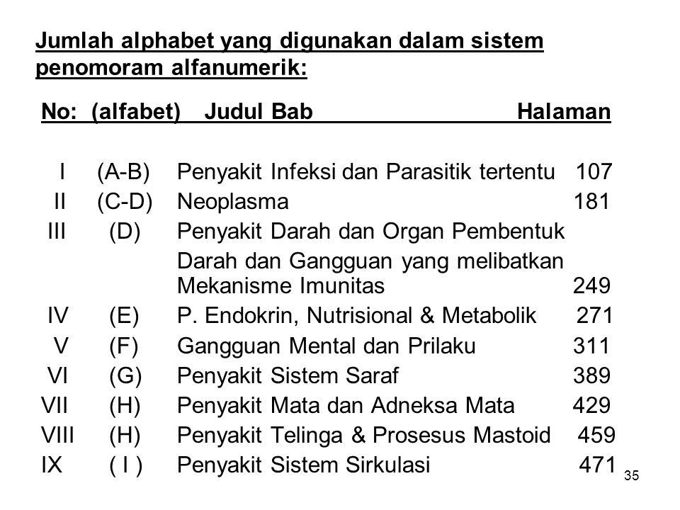 35 Jumlah alphabet yang digunakan dalam sistem penomoram alfanumerik: No: (alfabet) Judul BabHalaman I (A-B)Penyakit Infeksi dan Parasitik tertentu 10