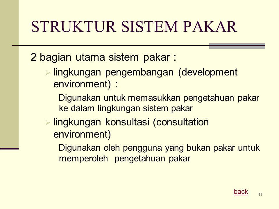 11 STRUKTUR SISTEM PAKAR 2 bagian utama sistem pakar :  lingkungan pengembangan (development environment) : Digunakan untuk memasukkan pengetahuan pakar ke dalam lingkungan sistem pakar  lingkungan konsultasi (consultation environment) Digunakan oleh pengguna yang bukan pakar untuk memperoleh pengetahuan pakar back