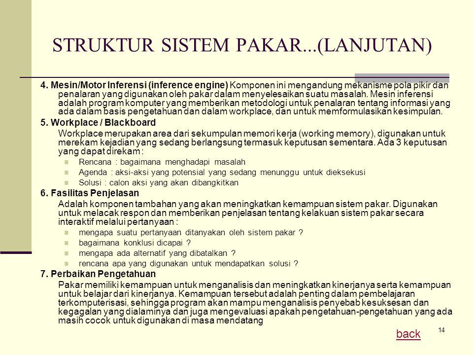 14 STRUKTUR SISTEM PAKAR...(LANJUTAN) 4.