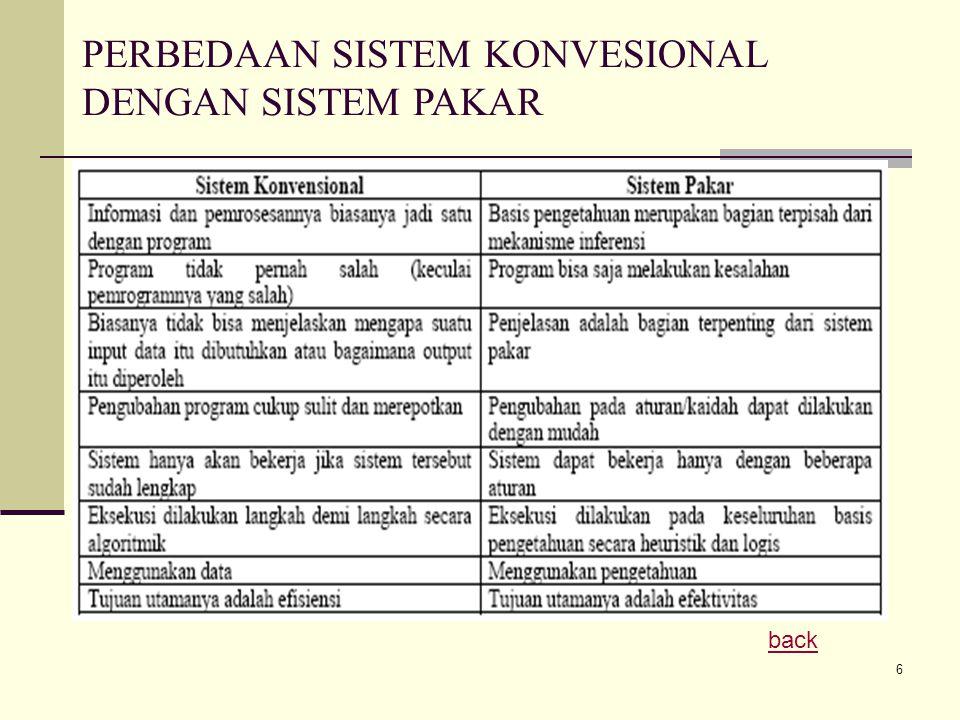6 back PERBEDAAN SISTEM KONVESIONAL DENGAN SISTEM PAKAR