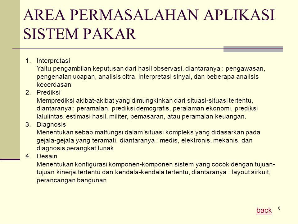9 AREA PERMASALAHAN APLIKASI SISTEM PAKAR back 5.