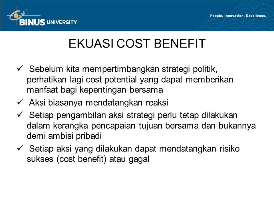 EKUASI COST BENEFIT Sebelum kita mempertimbangkan strategi politik, perhatikan lagi cost potential yang dapat memberikan manfaat bagi kepentingan bers