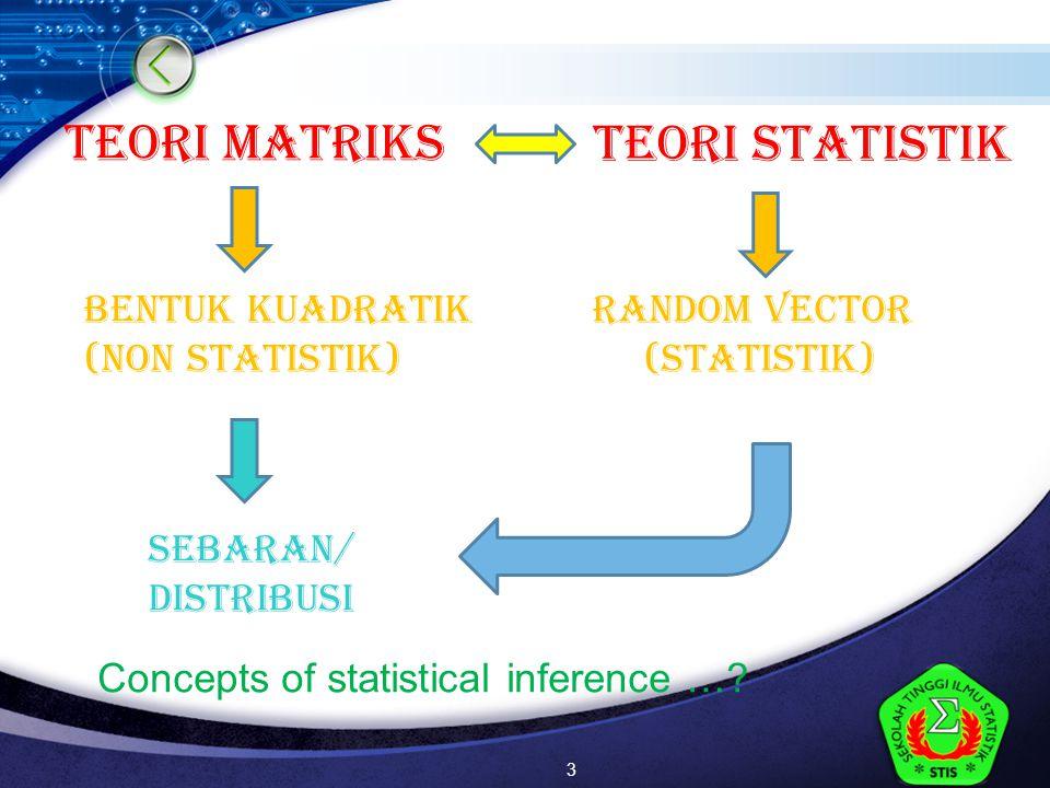 LOGO Teori Matriks Teori Statistik Bentuk Kuadratik (non statistik) Sebaran/ Distribusi Random Vector (statistik) Concepts of statistical inference ….
