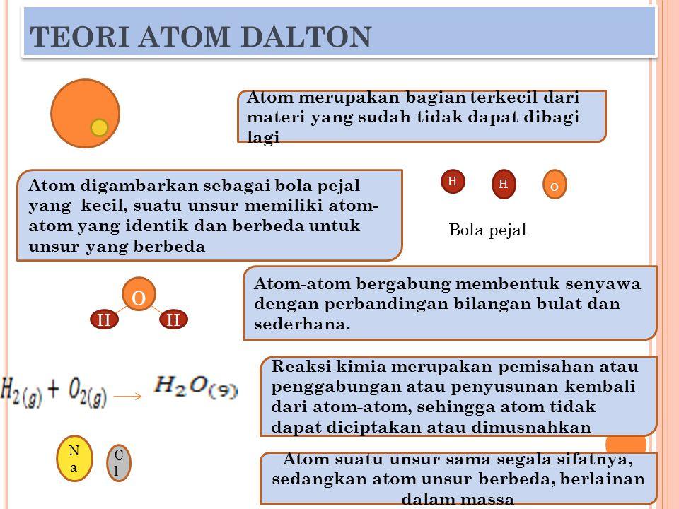 TEORI ATOM DALTON Atom merupakan bagian terkecil dari materi yang sudah tidak dapat dibagi lagi Atom digambarkan sebagai bola pejal yang kecil, suatu