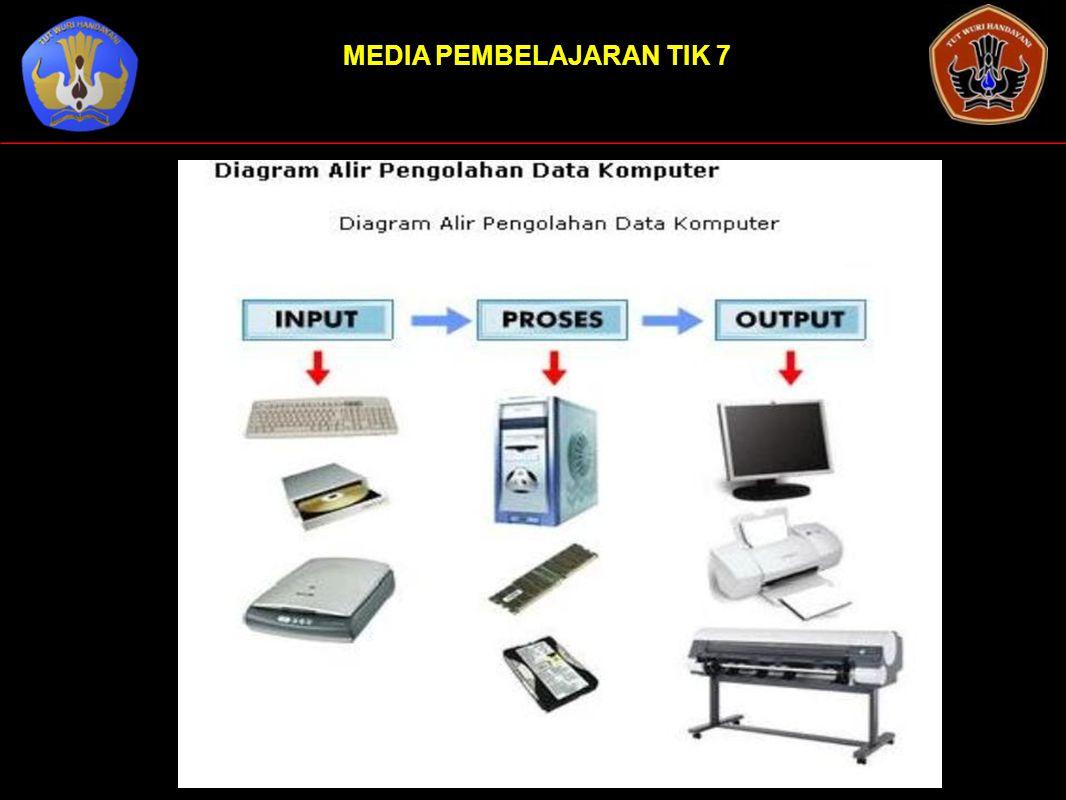 MEDIA PEMBELAJARAN TIK 7 Memory merupakan tempat meyimpan data atau instruksi.