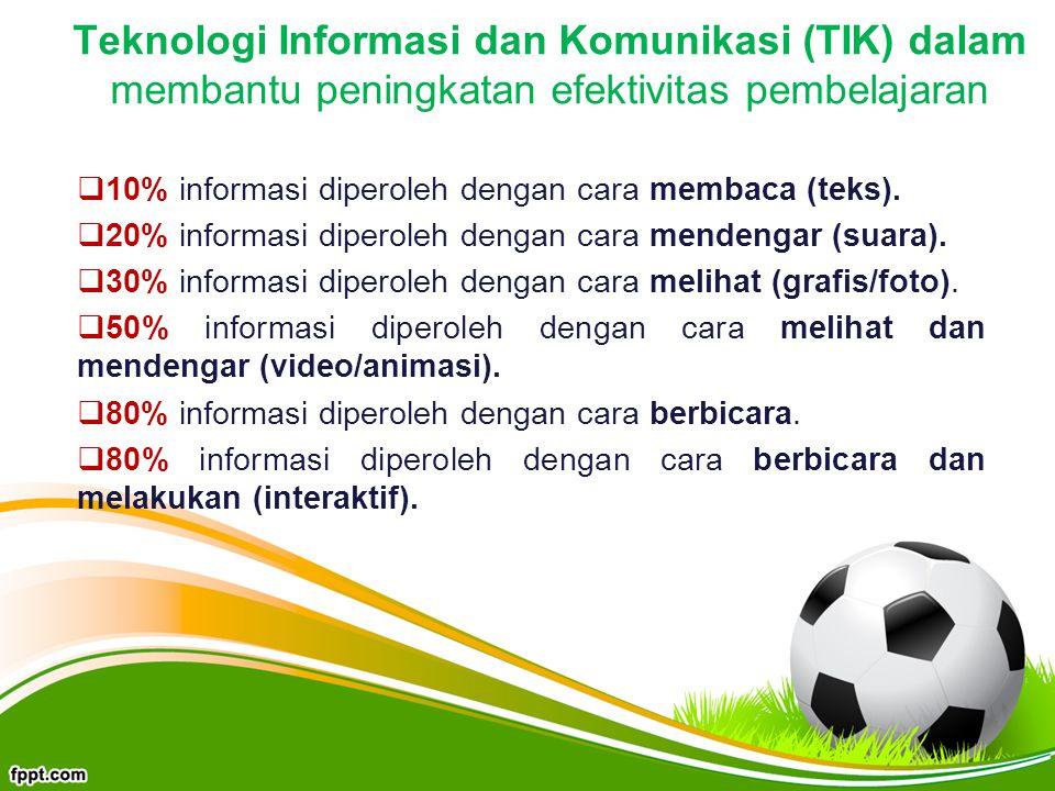 Teknologi Informasi dan Komunikasi (TIK) dalam membantu peningkatan efektivitas pembelajaran  10% informasi diperoleh dengan cara membaca (teks).  2