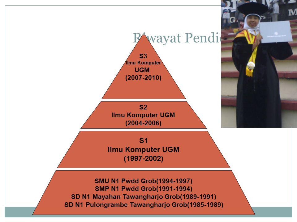 Riwayat Pendidikan SMU N1 Pwdd Grob(1994-1997) SMP N1 Pwdd Grob(1991-1994) SD N1 Mayahan Tawangharjo Grob(1989-1991) SD N1 Pulongrambe Tawangharjo Gro