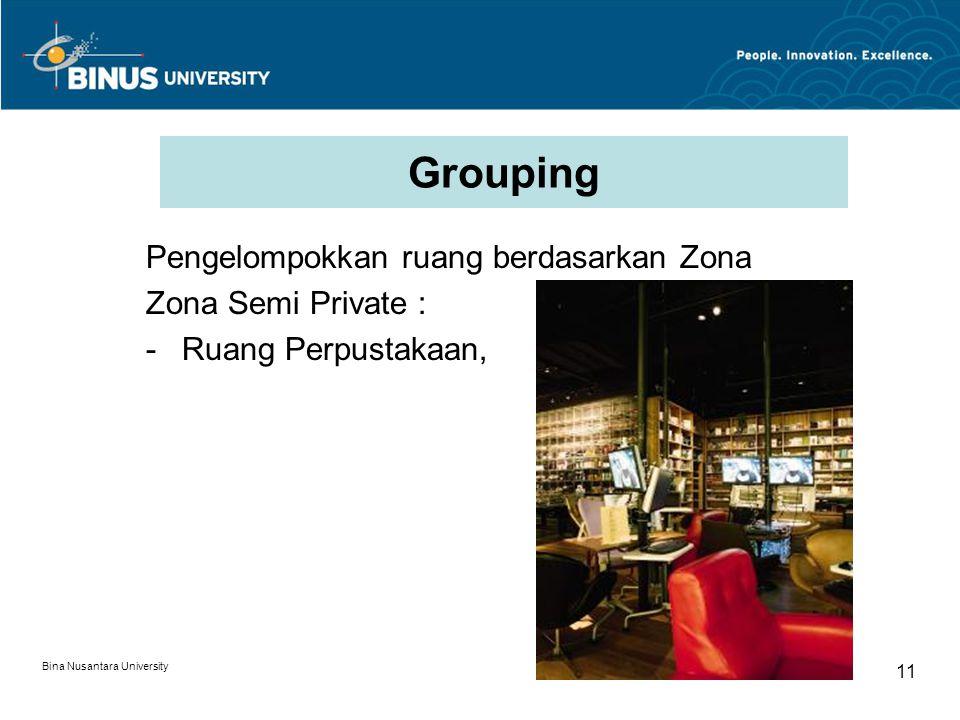 Pengelompokkan ruang berdasarkan Zona Zona Semi Private : -Ruang Perpustakaan, Bina Nusantara University 11 Grouping