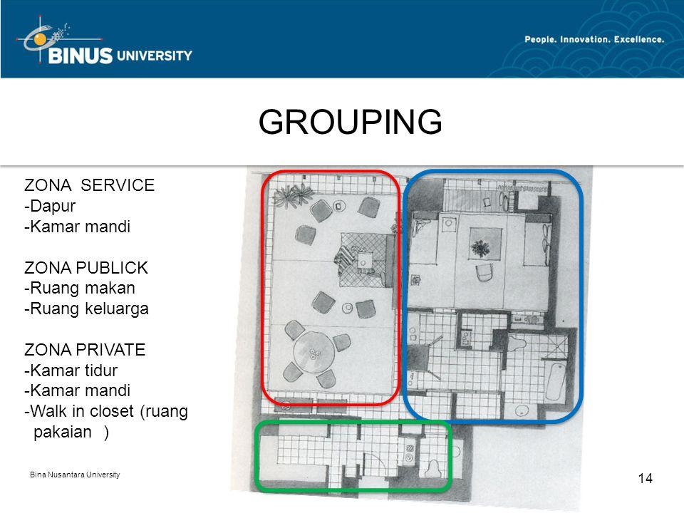 Bina Nusantara University 14 GROUPING ZONA SERVICE -Dapur -Kamar mandi ZONA PUBLICK -Ruang makan -Ruang keluarga ZONA PRIVATE -Kamar tidur -Kamar mandi -Walk in closet (ruang pakaian )