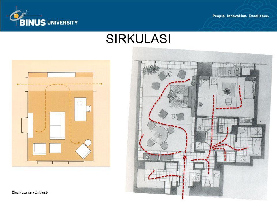 SIRKULASI Bina Nusantara University 19