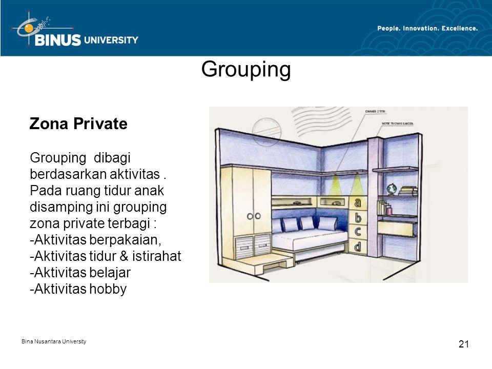 Grouping Bina Nusantara University 21 Zona Private Grouping dibagi berdasarkan aktivitas.