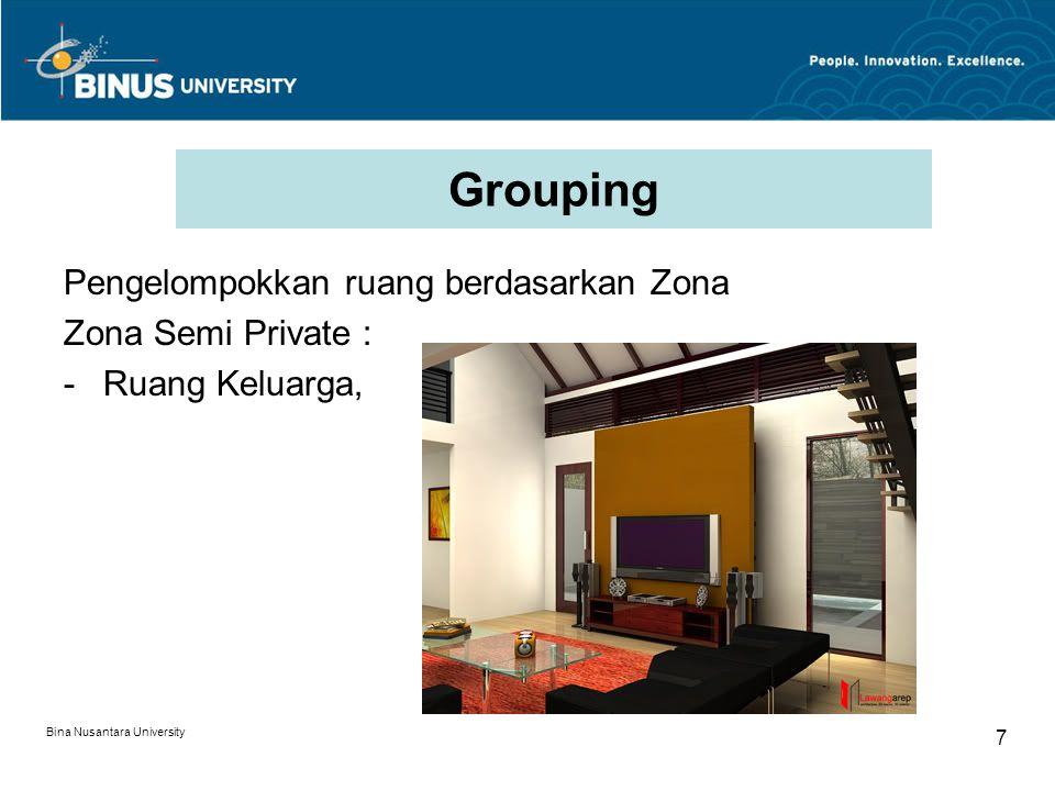 Pengelompokkan ruang berdasarkan Zona Zona Semi Private : -Ruang Keluarga, Bina Nusantara University 7 Grouping