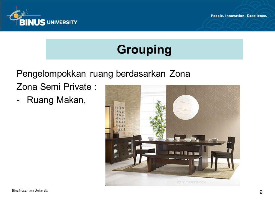Pengelompokkan ruang berdasarkan Zona Zona Semi Private : -Ruang Makan, Bina Nusantara University 9 Grouping