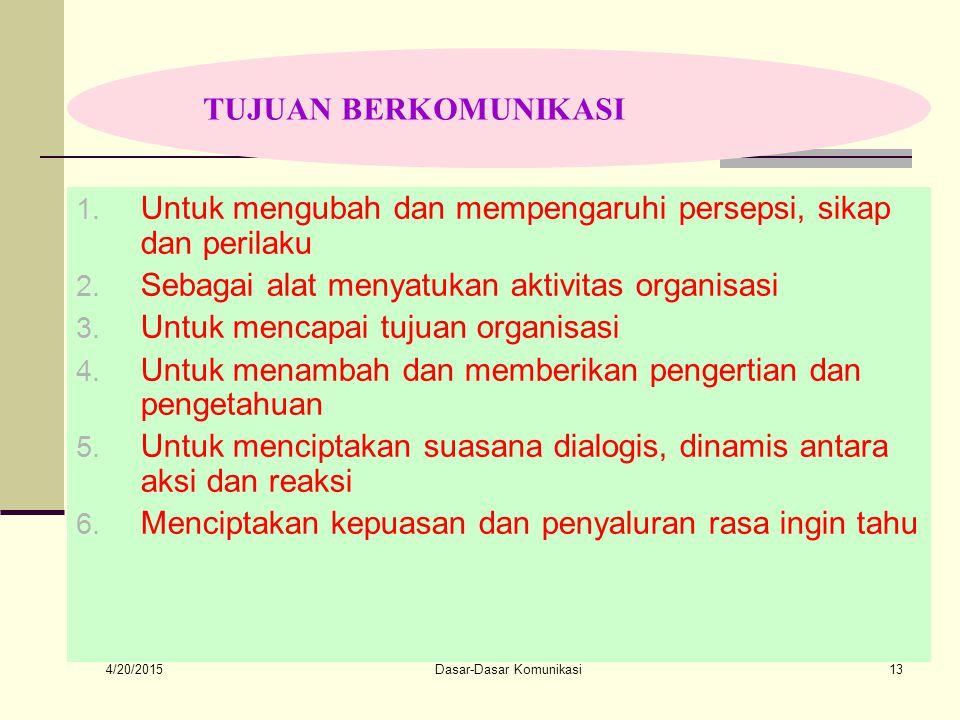 4/20/2015 Dasar-Dasar Komunikasi13 TUJUAN BERKOMUNIKASI 1.