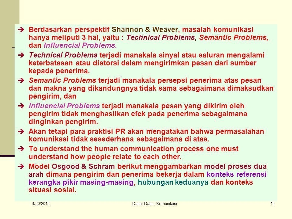 4/20/2015 Dasar-Dasar Komunikasi15  Berdasarkan perspektif Shannon & Weaver, masalah komunikasi hanya meliputi 3 hal, yaitu : Technical Problems, Semantic Problems, dan Influencial Problems.