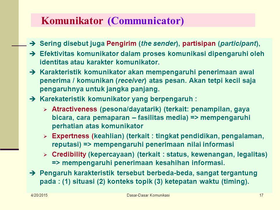 4/20/2015 Dasar-Dasar Komunikasi17 Komunikator (Communicator)  Sering disebut juga Pengirim (the sender), partisipan (participant),  Efektivitas komunikator dalam proses komunikasi dipengaruhi oleh identitas atau karakter komunikator.