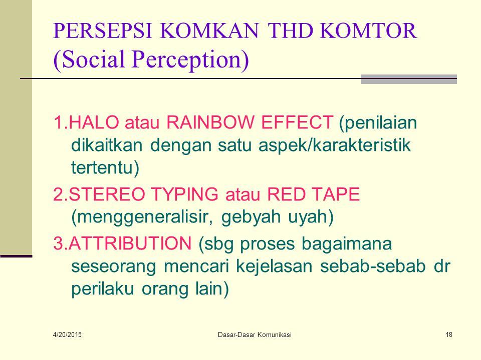 4/20/2015 Dasar-Dasar Komunikasi18 PERSEPSI KOMKAN THD KOMTOR (Social Perception) 1.HALO atau RAINBOW EFFECT (penilaian dikaitkan dengan satu aspek/karakteristik tertentu) 2.STEREO TYPING atau RED TAPE (menggeneralisir, gebyah uyah) 3.ATTRIBUTION (sbg proses bagaimana seseorang mencari kejelasan sebab-sebab dr perilaku orang lain)