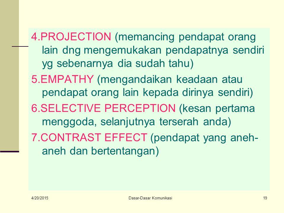 4/20/2015 Dasar-Dasar Komunikasi19 4.PROJECTION (memancing pendapat orang lain dng mengemukakan pendapatnya sendiri yg sebenarnya dia sudah tahu) 5.EMPATHY (mengandaikan keadaan atau pendapat orang lain kepada dirinya sendiri) 6.SELECTIVE PERCEPTION (kesan pertama menggoda, selanjutnya terserah anda) 7.CONTRAST EFFECT (pendapat yang aneh- aneh dan bertentangan)