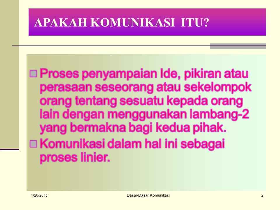 4/20/2015 Dasar-Dasar Komunikasi2 APAKAH KOMUNIKASI ITU?