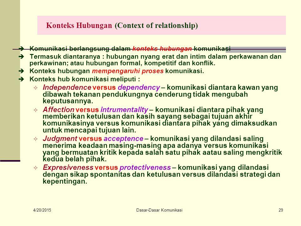 4/20/2015 Dasar-Dasar Komunikasi29 Konteks Hubungan (Context of relationship)  Komunikasi berlangsung dalam konteks hubungan komunikasi  Termasuk diantaranya : hubungan nyang erat dan intim dalam perkawanan dan perkawinan; atau hubungan formal, kompetitif dan konflik.