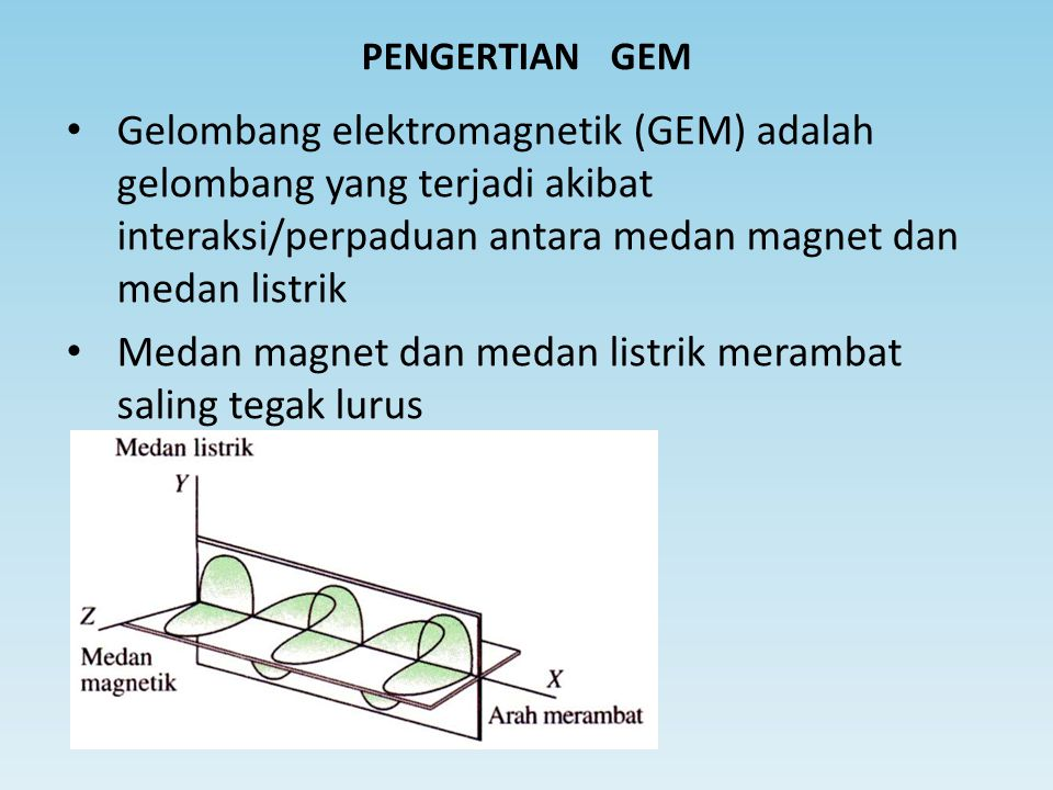 Ciri-ciri GEM 1.Tidak membutuhkan medium dalam perambatannya 2.Merambat menurut garis lurus 3.Tidak menyimpang dalam medan magnet dan medan listrik 4.Merambat ke segala arah dengan kecepatan yang sama 5.Kecepatan gelombang elektromagnetik di ruang hampa dirumuskan oleh persamaan : c= 3 x 10 8 m/s sbg cepat rambat GEM µo=4π x 10 -7 Wb/(A.m)  permeabilitas ruang hampa (vakum) εo =permitivitas ruang hampa (vakum) = 8,85 x 10 -12 C 2 /(N.m 2 )
