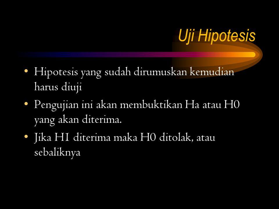 Contoh hipotesis statistik (H0) Menyatakan tdk ada perbedaan nilai var.