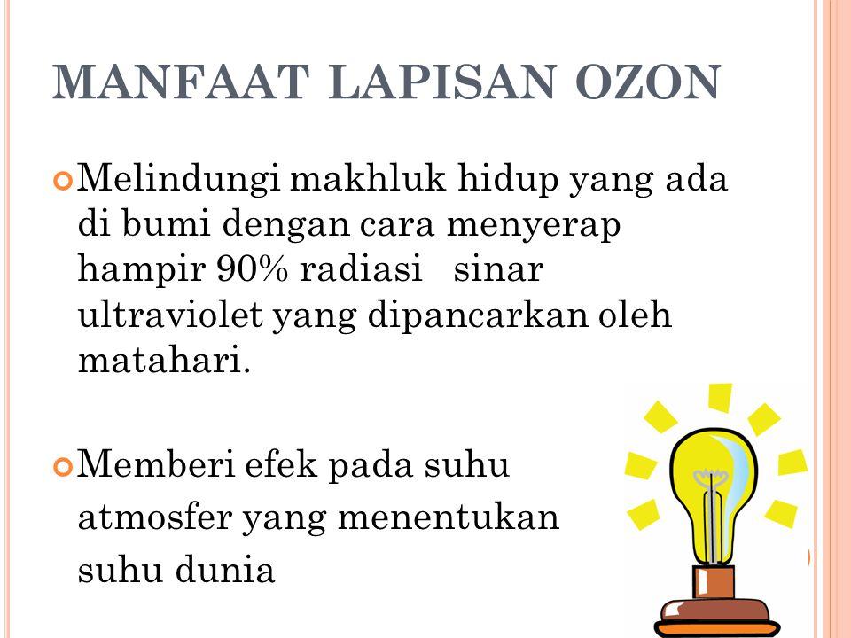 MANFAAT LAPISAN OZON Melindungi makhluk hidup yang ada di bumi dengan cara menyerap hampir 90% radiasi sinar ultraviolet yang dipancarkan oleh matahari.