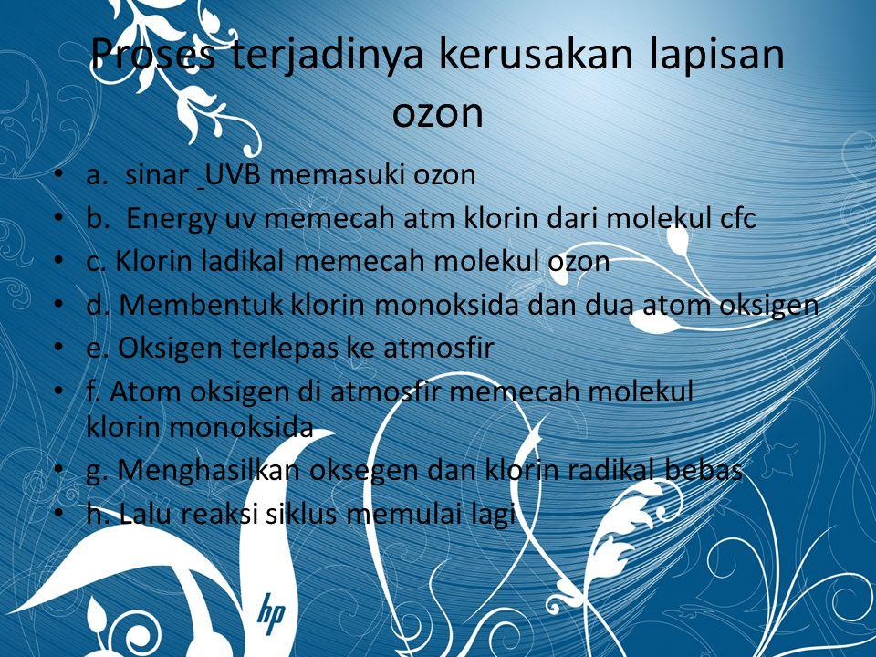 Proses terjadinya kerusakan lapisan ozon a. sinar UVB memasuki ozon b. Energy uv memecah atm klorin dari molekul cfc c. Klorin ladikal memecah molekul