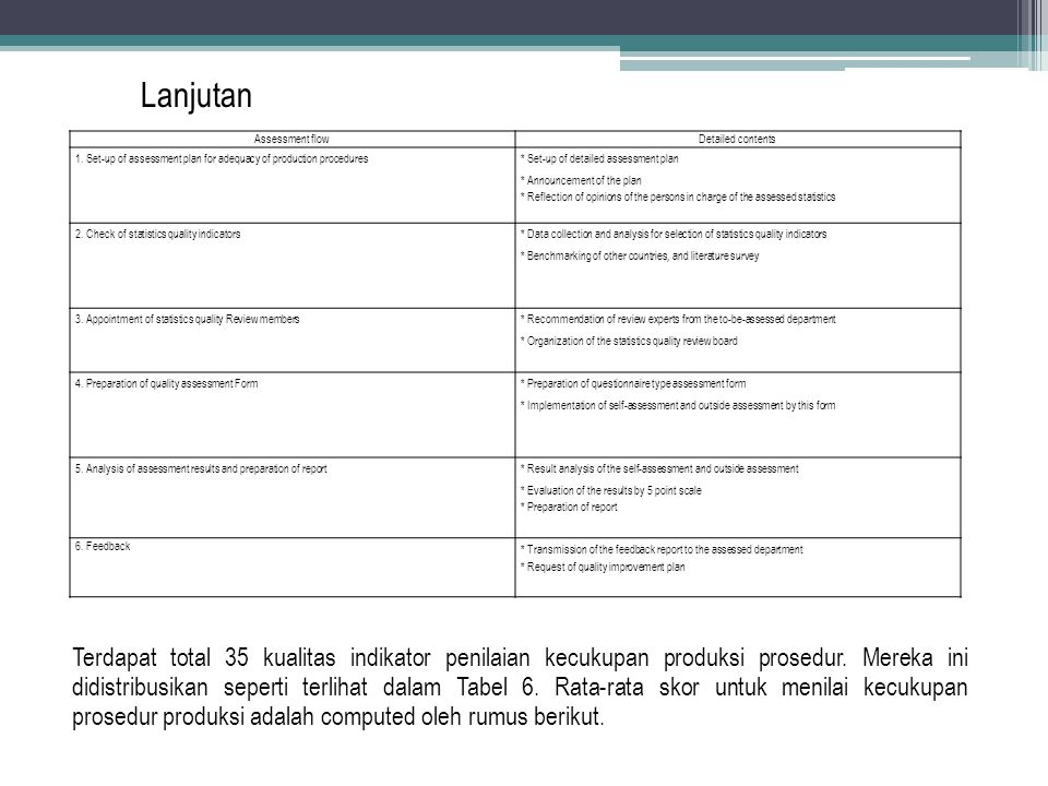 Lanjutan Assessment flowDetailed contents 1. Set-up of assessment plan for adequacy of production procedures * Set-up of detailed assessment plan * An