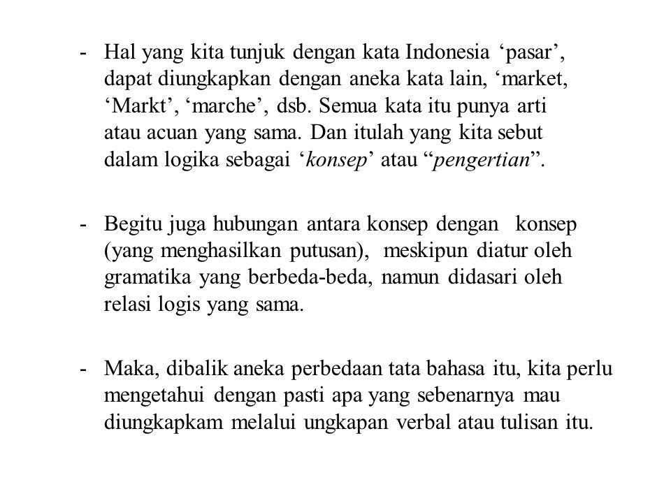 - Hal yang kita tunjuk dengan kata Indonesia 'pasar', dapat diungkapkan dengan aneka kata lain, 'market, 'Markt', 'marche', dsb. Semua kata itu punya