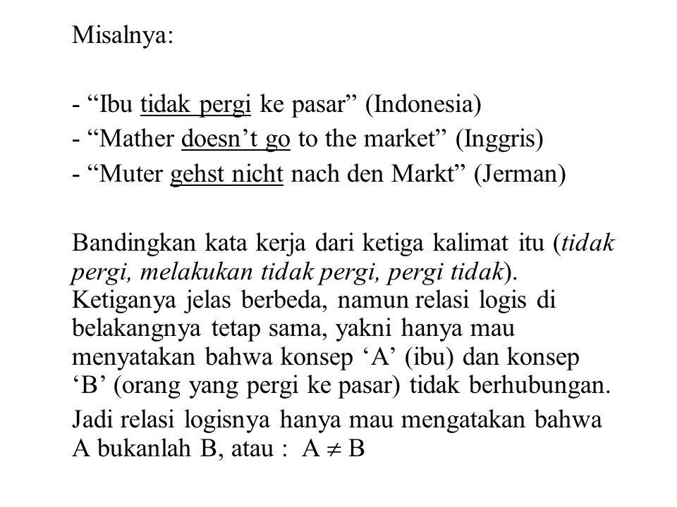 "Misalnya: - ""Ibu tidak pergi ke pasar"" (Indonesia) - ""Mather doesn't go to the market"" (Inggris) - ""Muter gehst nicht nach den Markt"" (Jerman) Banding"