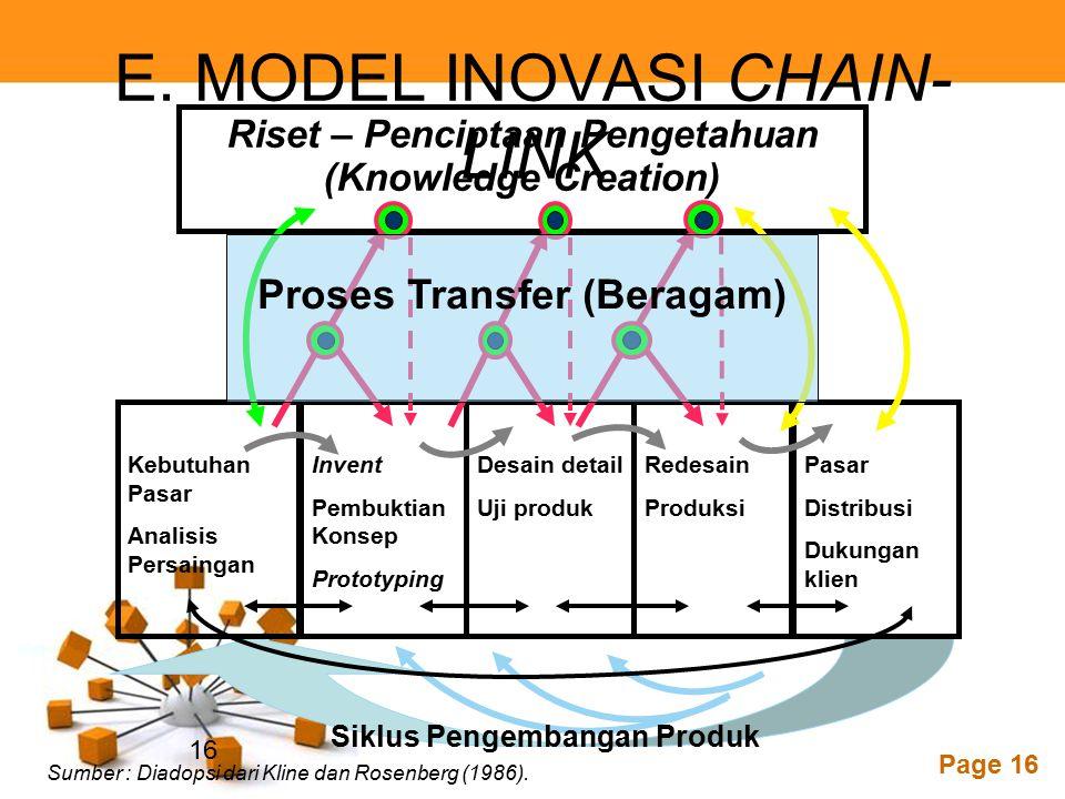 Powerpoint Templates Page 16 E. MODEL INOVASI CHAIN- LINK Riset – Penciptaan Pengetahuan (Knowledge Creation) Kebutuhan Pasar Analisis Persaingan Inve