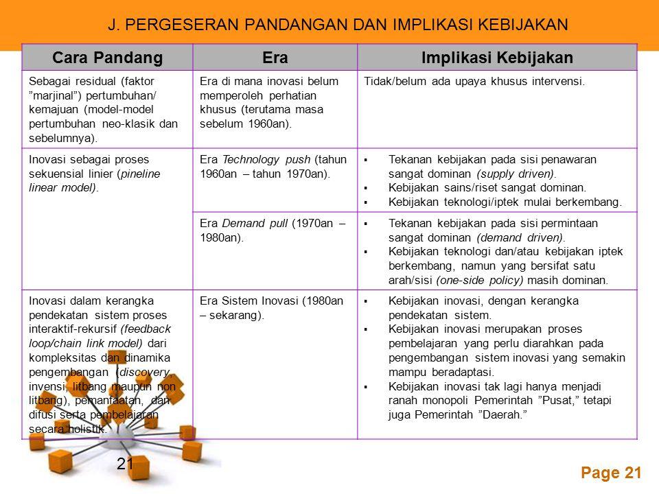 """Powerpoint Templates Page 21 J. PERGESERAN PANDANGAN DAN IMPLIKASI KEBIJAKAN Cara PandangEraImplikasi Kebijakan Sebagai residual (faktor """"marjinal"""") p"""