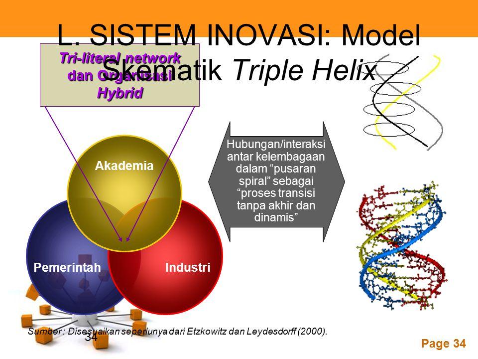 Powerpoint Templates Page 34 Sumber : Disesuaikan seperlunya dari Etzkowitz dan Leydesdorff (2000). PemerintahIndustri Akademia Tri-literal network da