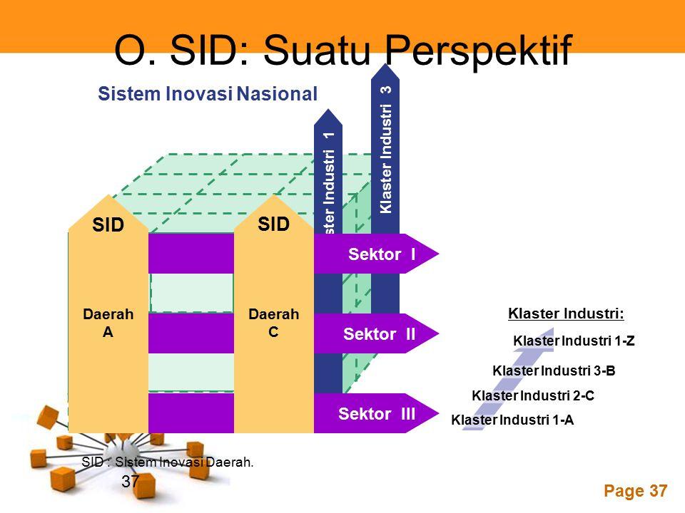 Powerpoint Templates Page 37 O. SID: Suatu Perspektif Klaster Industri 1-A Klaster Industri 2-C Klaster Industri 3-B Klaster Industri 1-Z Klaster Indu