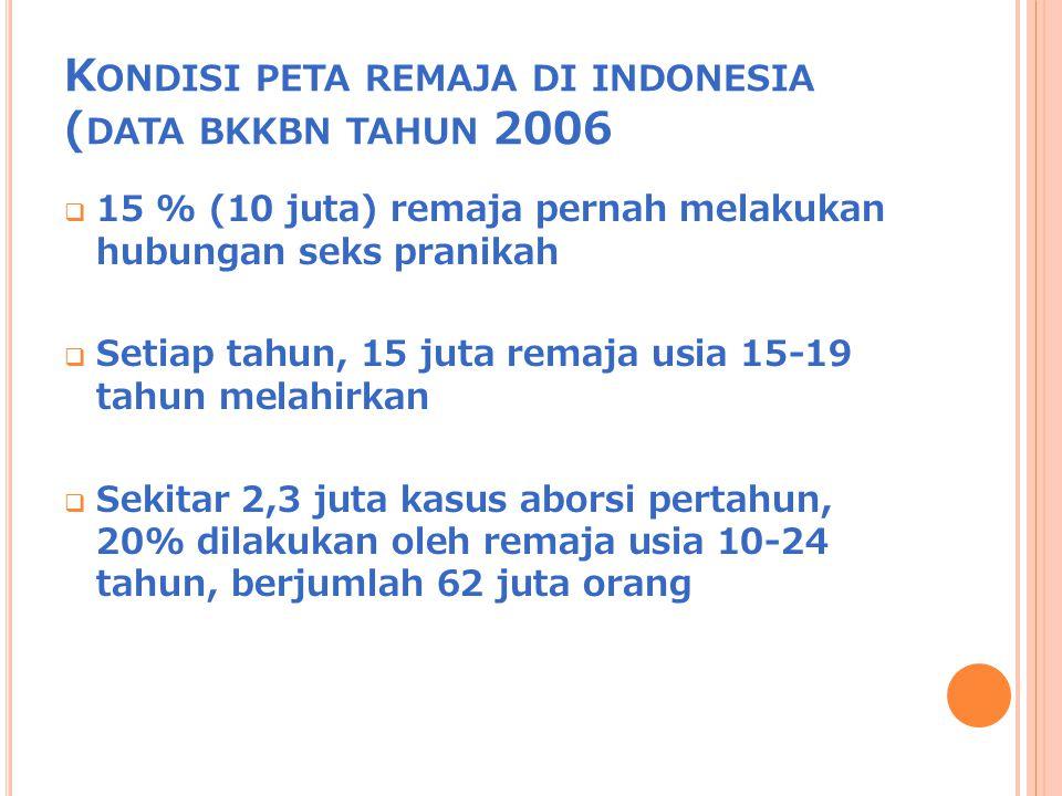 K ONDISI PETA REMAJA DI INDONESIA ( DATA BKKBN TAHUN 2006  15 % (10 juta) remaja pernah melakukan hubungan seks pranikah  Setiap tahun, 15 juta rema