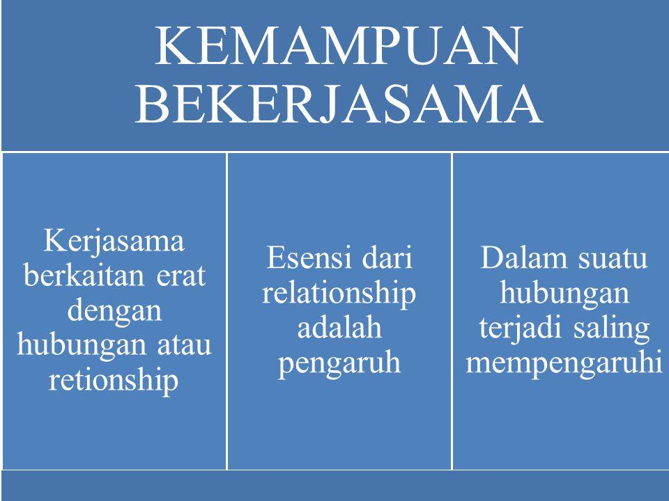 Kerjasama berkaitan erat dengan hubungan atau retionship.