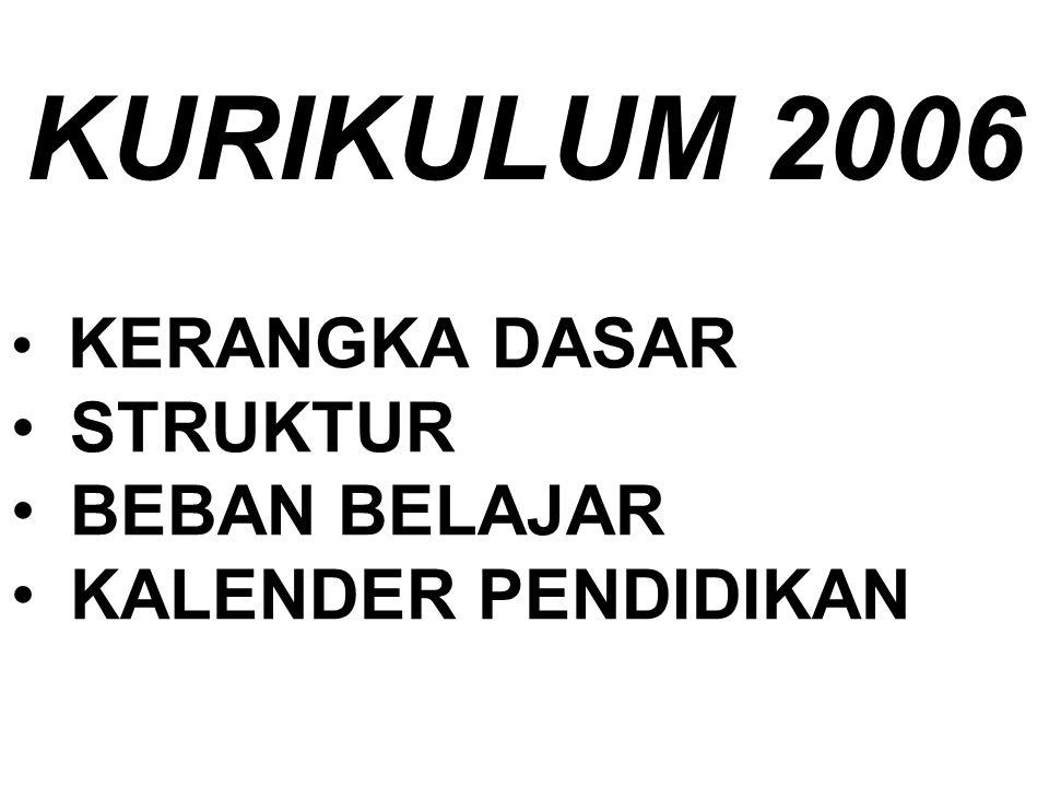 KURIKULUM 2006 KERANGKA DASAR STRUKTUR BEBAN BELAJAR KALENDER PENDIDIKAN