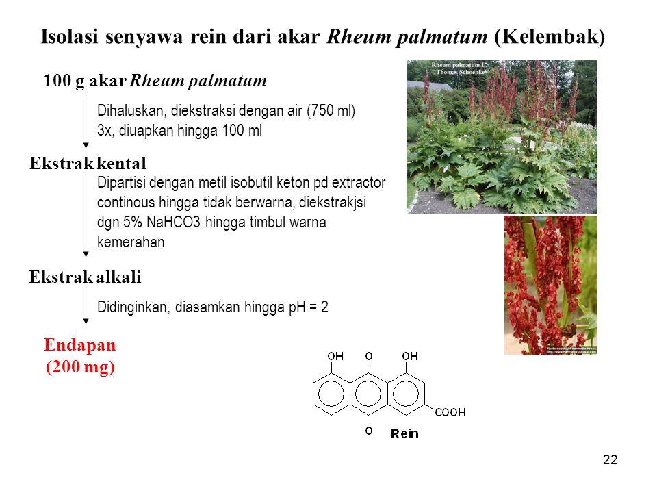 22 Isolasi senyawa rein dari akar Rheum palmatum (Kelembak) 100 g akar Rheum palmatum Dihaluskan, diekstraksi dengan air (750 ml) 3x, diuapkan hingga