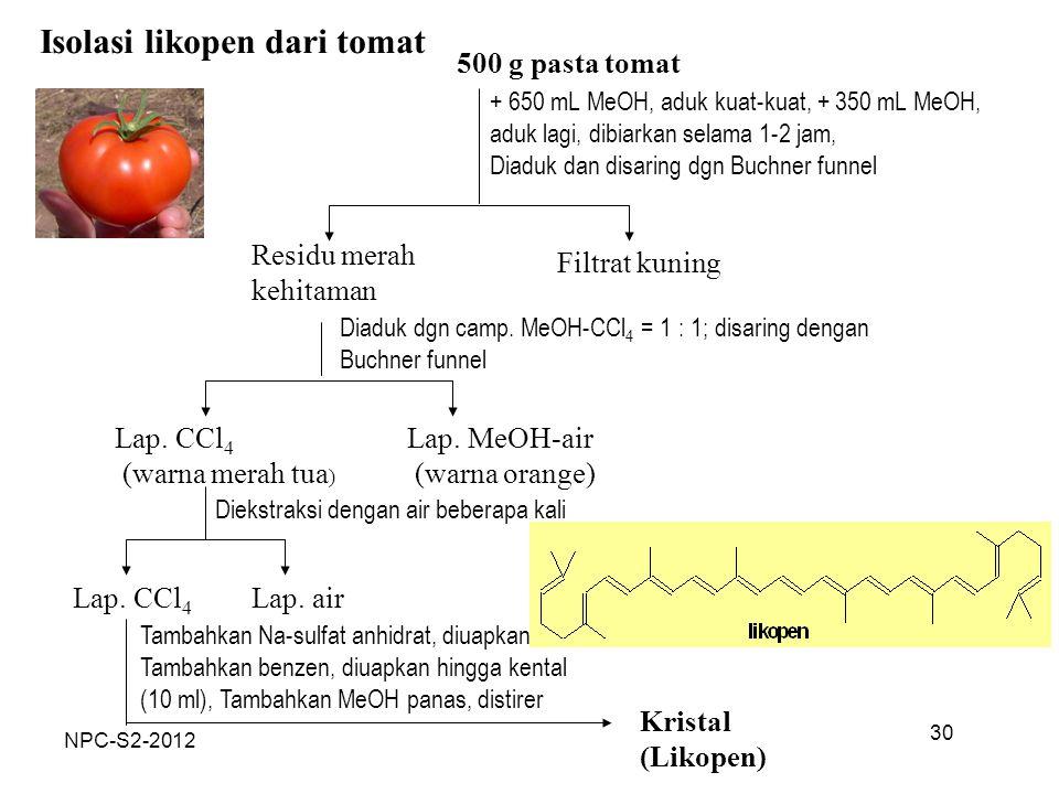 30 Isolasi likopen dari tomat 500 g pasta tomat + 650 mL MeOH, aduk kuat-kuat, + 350 mL MeOH, aduk lagi, dibiarkan selama 1-2 jam, Diaduk dan disaring