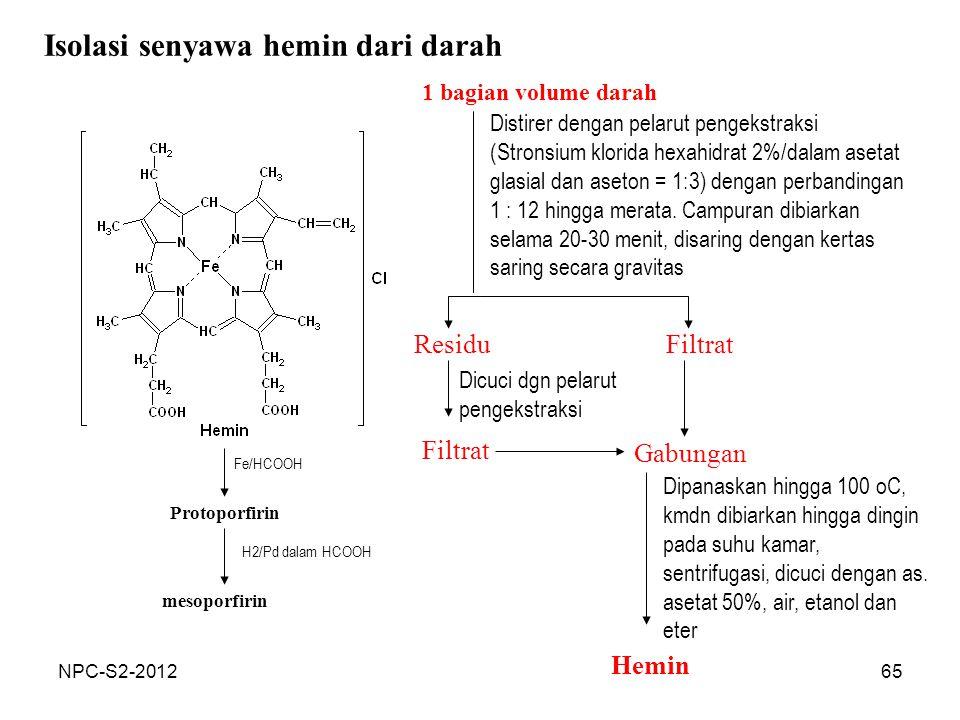 65 Isolasi senyawa hemin dari darah 1 bagian volume darah Distirer dengan pelarut pengekstraksi (Stronsium klorida hexahidrat 2%/dalam asetat glasial